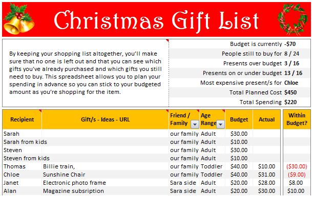 Christmas Gift List - Set your budget and track gift shopping using excel