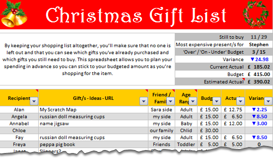 Christmas Gift Shopping List Template &#8211; Set budget, track your gifts using Excel