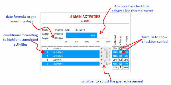 Goal sheet Tracker - Excel Features Used