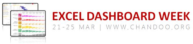 Announcing Dashboard Week &#8211; Submit your entries now!