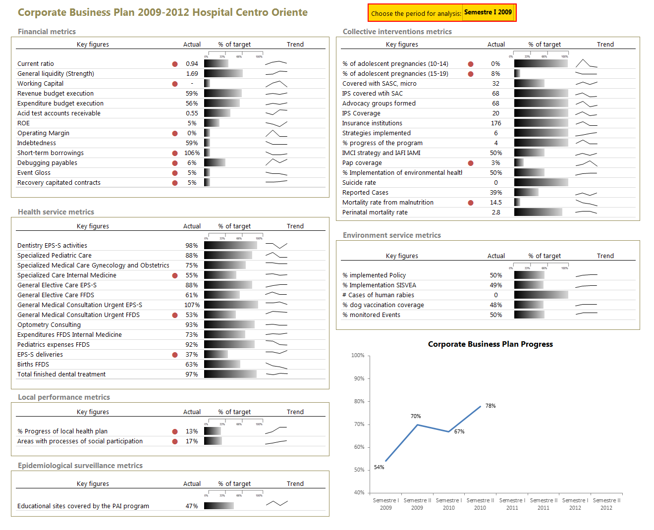 Health care dashboard in excel download example workbook watch click here to view large version maxwellsz