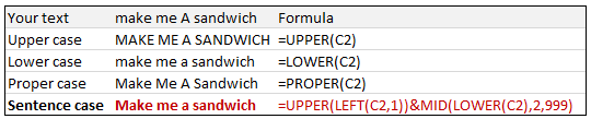Convert Text to Sentence Case using Excel Formulas [Quick Tips]