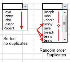 sorted-vs-jumbled-data-validation-lists