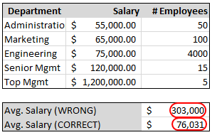 Weighted Average Formula for Excel