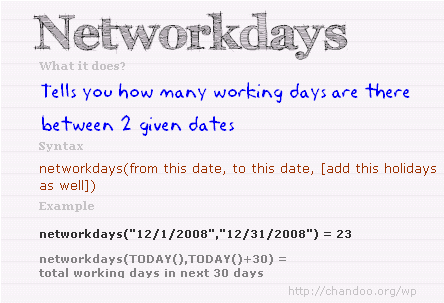 Networkdays - Calculate working days between 2 given dates in excel
