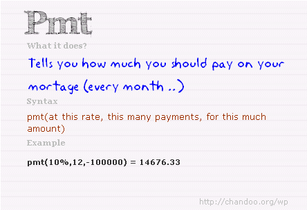 how to solve for pmt