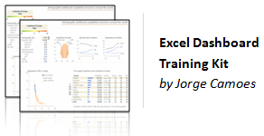 Product Recommendation – Excel Dashboard Training Kit