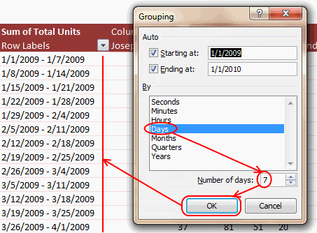 Grouping Dates In Pivot Tables Show Pivot Reports By