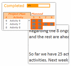 Project Management Dashboard - Examples (and download)