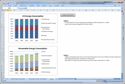 Create Powerpoint Presentations Automatically Using Vba