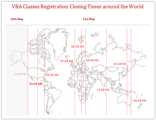 VBA class registration closing times around the world