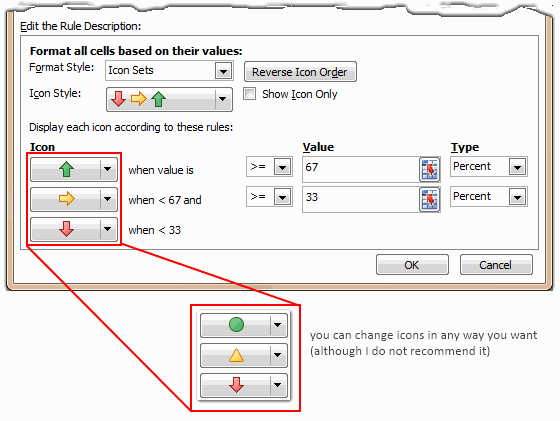 Mix and Match Icons in Excel 2010 CF - Use with care