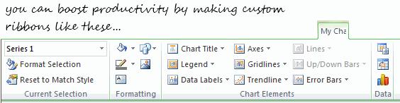 Custom Ribbon tab for charting options