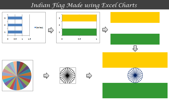 Indian Flag - Excel Charts - Steps