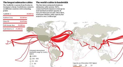 Map of Internet Cables, How big internet is