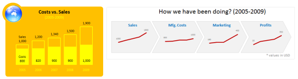 Use Shapes and Images make Prettier Charts [Dashboard Tricks]