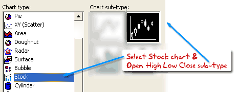 Make Japanese Candlestick Chart