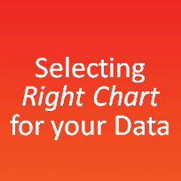 How to pick a chart type – Charting 101