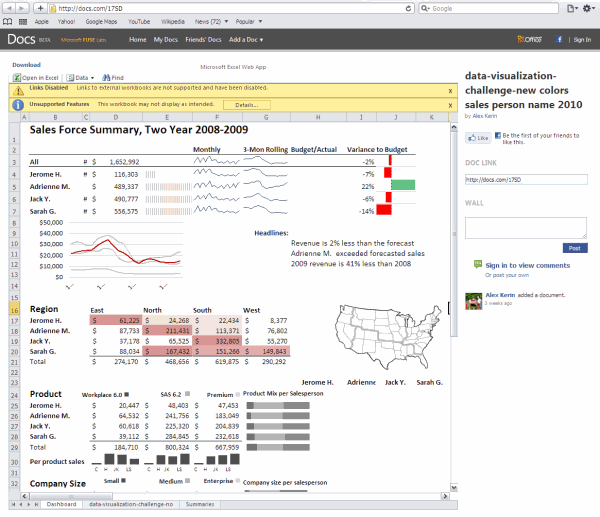 Excel Dashboard exported to web thru Docs.com