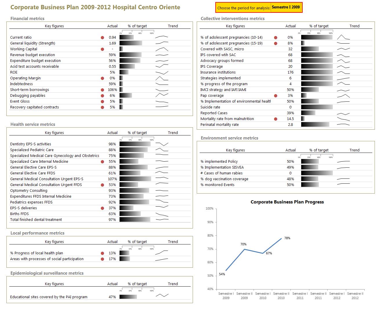 Workbooks create excel workbook : Health-care Dashboard in Excel - Download Example Workbook & Watch ...