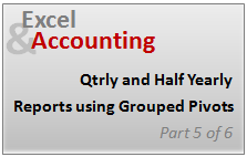 Quarterly & Half-Yearly Profit Loss Reports [Part 5 of 6]