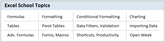 Excel School - Session Topics
