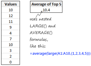 Average of Top 5 Values [and some homework]