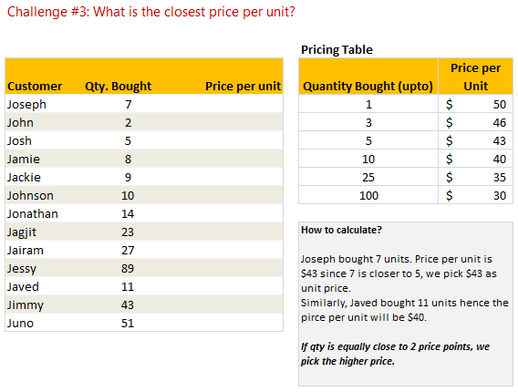 What is the closest price - LOOKUP FORMULA CHALLENGE #3