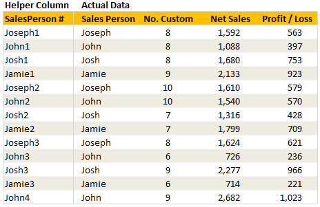 Getting The 2nd Matching Value From A List Using Vlookup Formula
