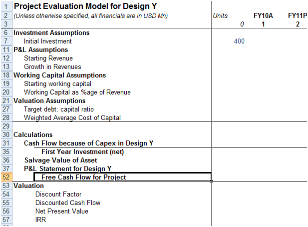 Building A Layout For Project Evaluation Model Best Practices To