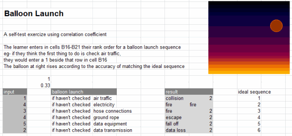Baloon launch sequence - simulation exercise in Excel - a good way to understand complex models using simple tools like Excel
