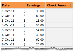 Calculate Payment Schedule [Homework]