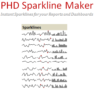 Introducing PHD Sparkline Maker – Dead Simple way to Create Excel Sparklines
