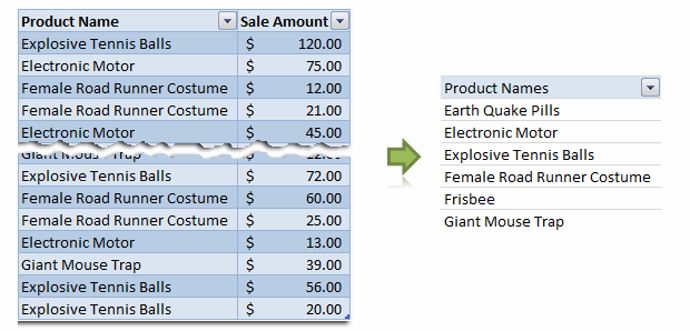 Remove Duplicates & sort list dynamically using Pivot Tables