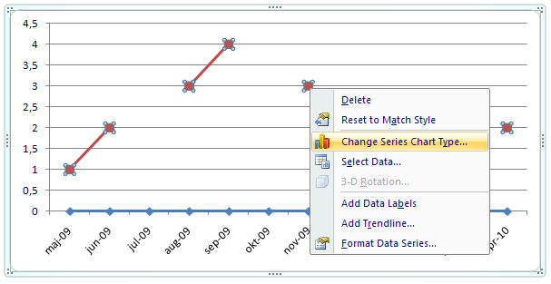 project management show milestones in a timeline excel template