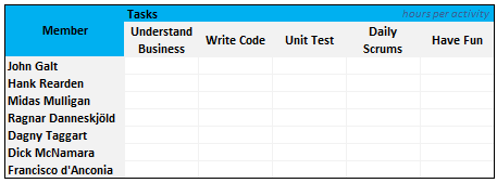 Simple Timesheet Template Using Microsoft Excel