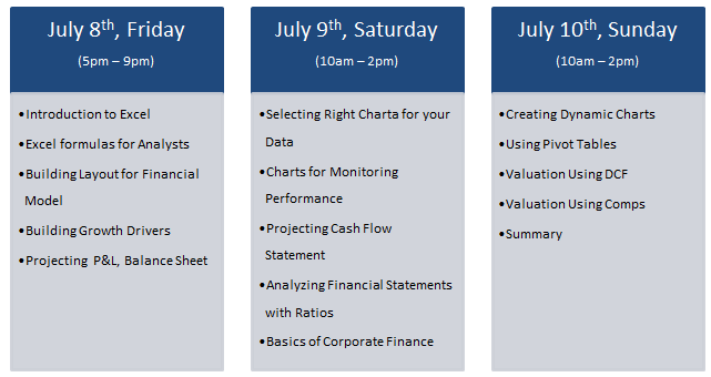 Excel & Financial Modeling boot-camp Agenda & Topics