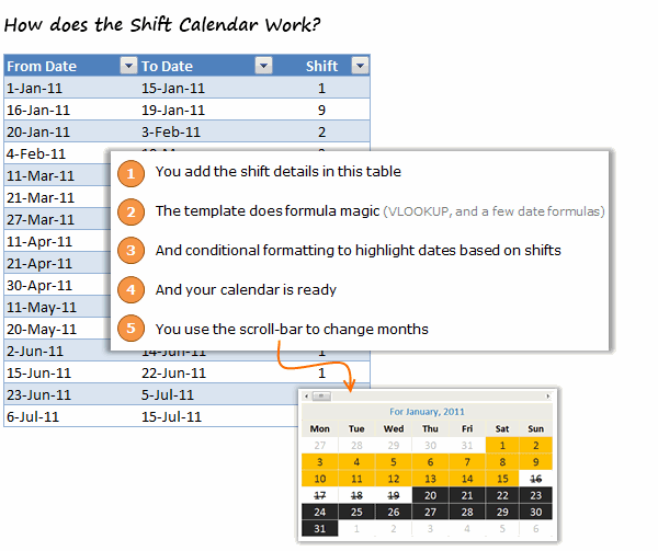 How does Employee Shift Calendar Template Work?