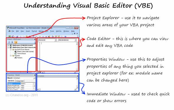 Introduction to VBA & Excel Macros - What are they & Writing your