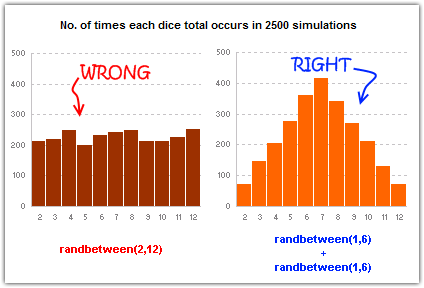 excel-simulate-dice-throw-distribution