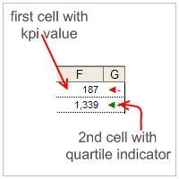 how-quartile-percentile-calculated-excel