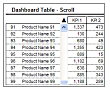 Creating KPI Dashboards in Microsoft Excel [Part 1 of 6]