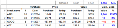 Tracking your stock portfolio using Google Docs
