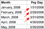 Calculating Paydays in a calendar year using Excel
