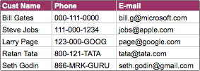 sql-insert-update-query-from-csv-xls-files-data