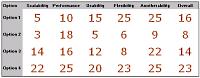 chart-source-data