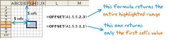 how-offset-excel-formula-works