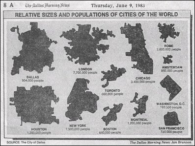 Retro Graph - Relative Sizes and Populations of Cities of the World from 1983