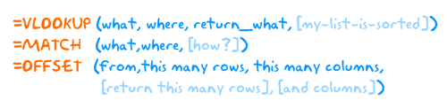 vlookup-match-offset-formulas-help-syntax