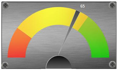 Fancy Gauge Chart - Excel